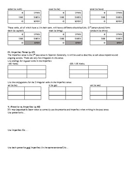 Avancemos (Book 3) - Unidad 1 Review Sheet