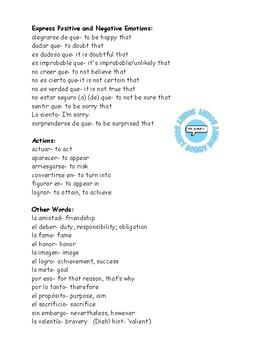 Avancemos Level 3 Unidad 4 Leccion 2 Vocabulary List