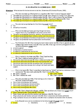 In the Mood for Love Film (2000) 25-Question Multiple Choice Quiz
