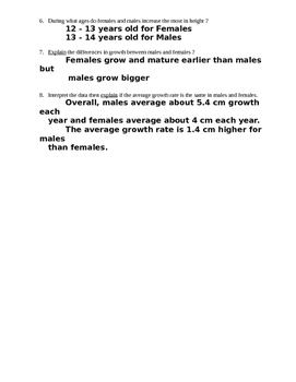 Average Growth Rate Lab