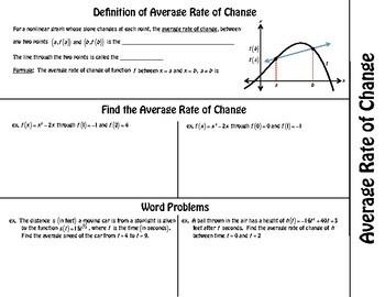 Average Rate of Change Foldable