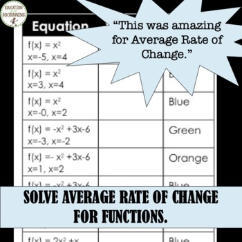 Average Rate of Change of Functions PreCalculus Color by number Activity