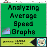 Analyzing Average Speed Graphs Matching Game