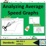 Average Speed Graphs Matching Game