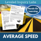 Average Speed Inquiry Labs