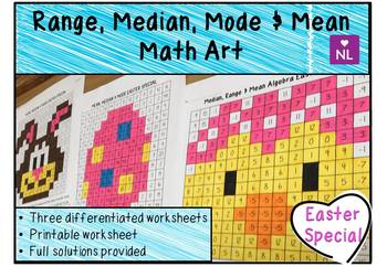 Averages Easter Special (Math Art)