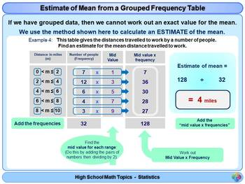 Averages: Finding an Estimate of the Mean for High School Math