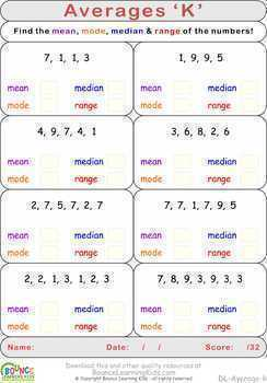 Averages (12 distance learning worksheets for Numeracy)