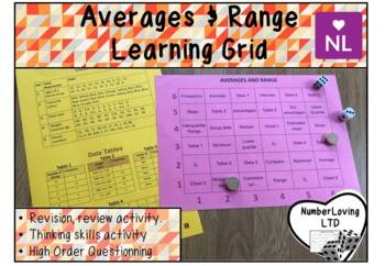 Averages and Range (Learning Grid)