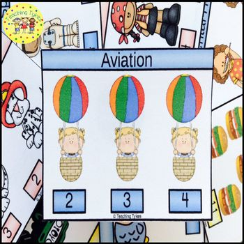 Aviation Task Cards