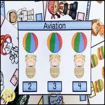 Aviation Activities