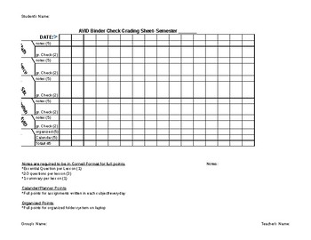 Avid Weekly Binder Check Form