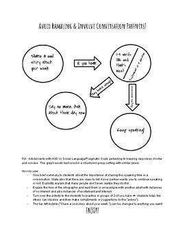 Avoid Rambling & Involve Conversation Partners