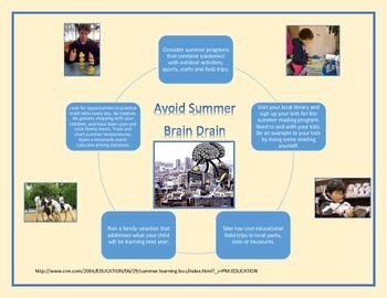 "Avoid Summer ""Brain Drain"";  An informational handout for parents"