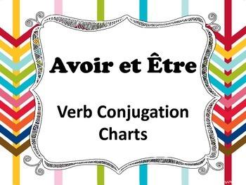 Avoir and Être Conjugation Charts
