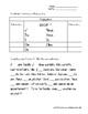 Avoir (to have) verb activity pack FRENCH