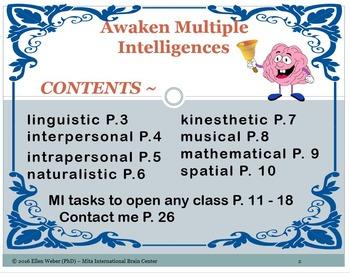 Awaken Multiple Intelligences - Posters
