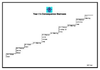 Award Winning Behaviour Management System - Stair Case Design