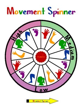 Awareness of Levels Movement Spinner