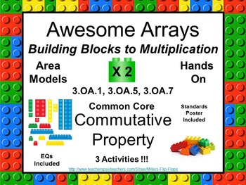 Awesome Arrays - Building Blocks to Multiplication x2