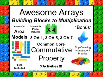 Awesome Arrays - Building Blocks to Multiplication x4