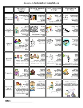 Awesome Class Participation Rubric - Updated!