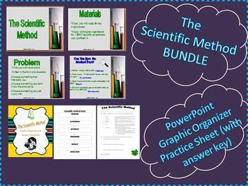 Awesome Scientific Method Bundle