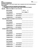 Music Transposition and Mash-Up Worksheets!