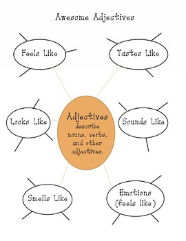 Awesome and Amazing Adjectives and Adverbs Posters