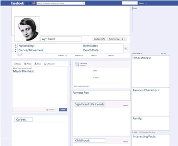 Ayn Rand - Author Study - Profile and Social Media