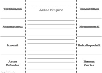 Civilizations of Mesoamerica Activity: Aztec Empire Foldable