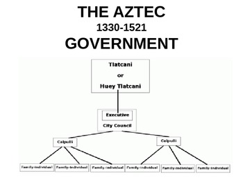 Aztec Government