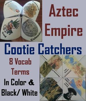 Civilizations of Mesoamerica Activities: Aztecs, Mayans, Inca Empire Foldables