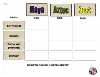 Aztec, Inca, Maya 20-point comparison chart by Mary Ellen Page | TpT