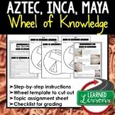 Aztec, Inca, Maya Wheel of Knowledge Interactive Notebook Page (World History)