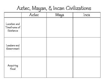 Aztec, Mayan, & Incan Graphic Organizer