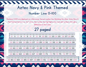 Aztec Navy & Pink Themed Number Line