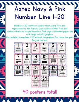Aztec Navy & Pink Themed Number Posters 1-20