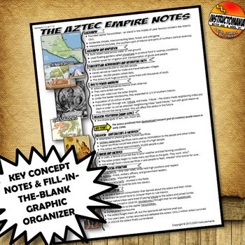 Aztec One Pager CLOZE Notes Rise and Decline of Aztec & Graphic Organizer