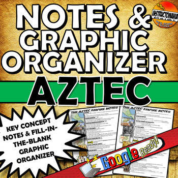 Aztec One Pager CLOZE Notes Rise and Decline of Aztec & Gr