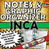 Inca One Pager CLOZE Notes Rise and Decline of Inca & Grap