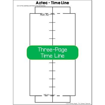Aztec Time Line