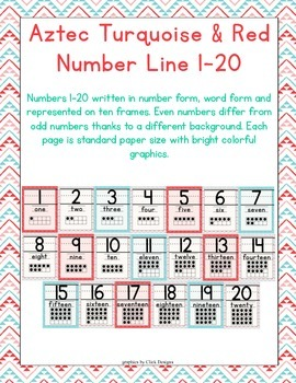 Aztec Turquoise & Red Themed Number Posters