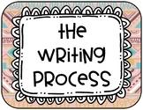 Writing Process - Tribal