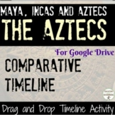 Aztecs DIGITAL Comparative Timeline Activity for 1:1 Classrooms