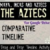Aztecs DIGITAL Comparative Timeline Activity for 1:1 Classrooms