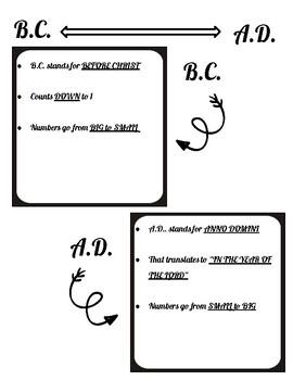 B.C. & A.D. Fact Sheet