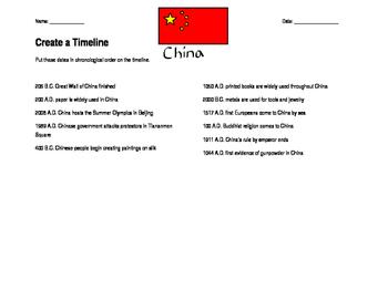 B.C./A.D. Timeline Worksheet