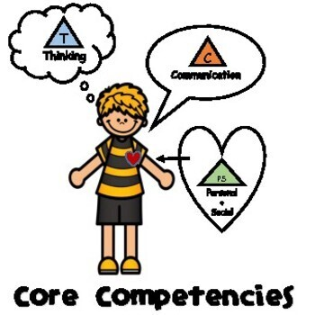 B.C Core Competency Mini Posters!