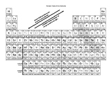 B/W Periodic Table with Ionic Charges, Atomic Masses and P